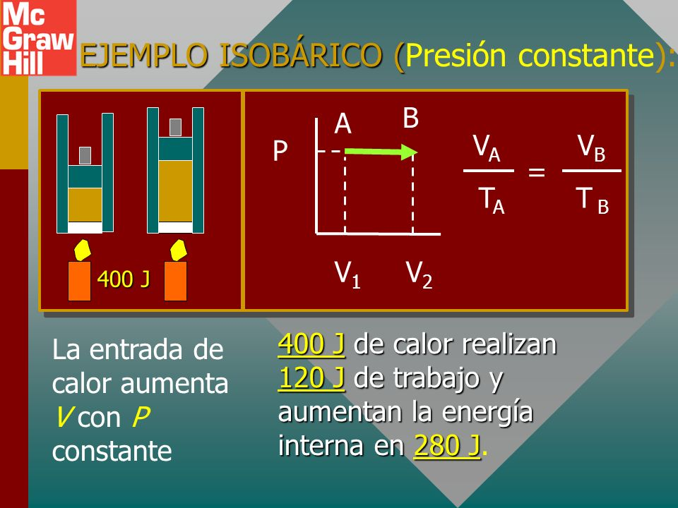 EJEMPLO ISOBÁRICO (Presión constante):