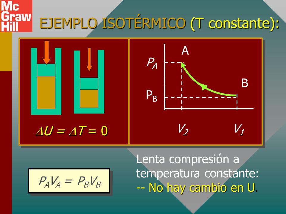 EJEMPLO ISOTÉRMICO (T constante):
