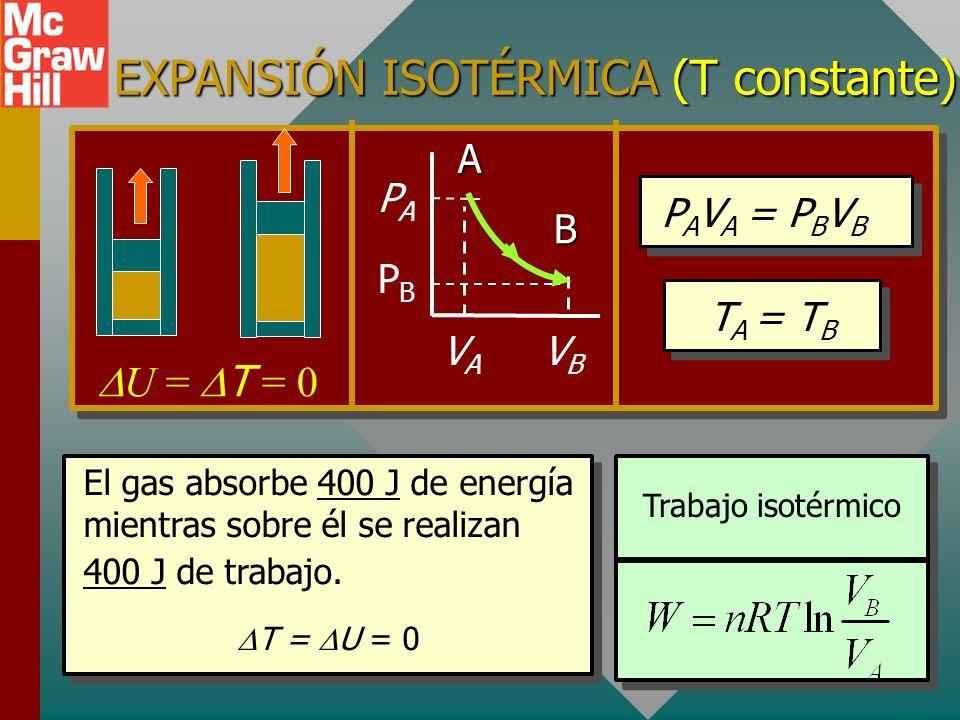 EXPANSIÓN ISOTÉRMICA (T constante):
