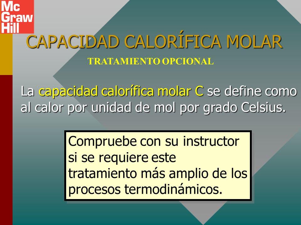 CAPACIDAD CALORÍFICA MOLAR