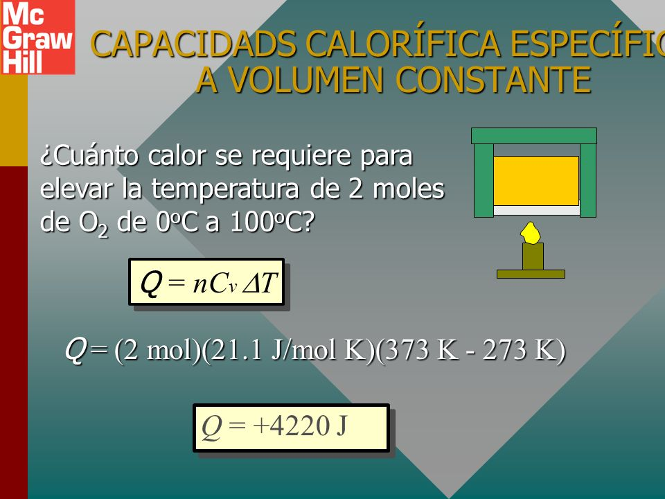 CAPACIDADS CALORÍFICA ESPECÍFICA A VOLUMEN CONSTANTE