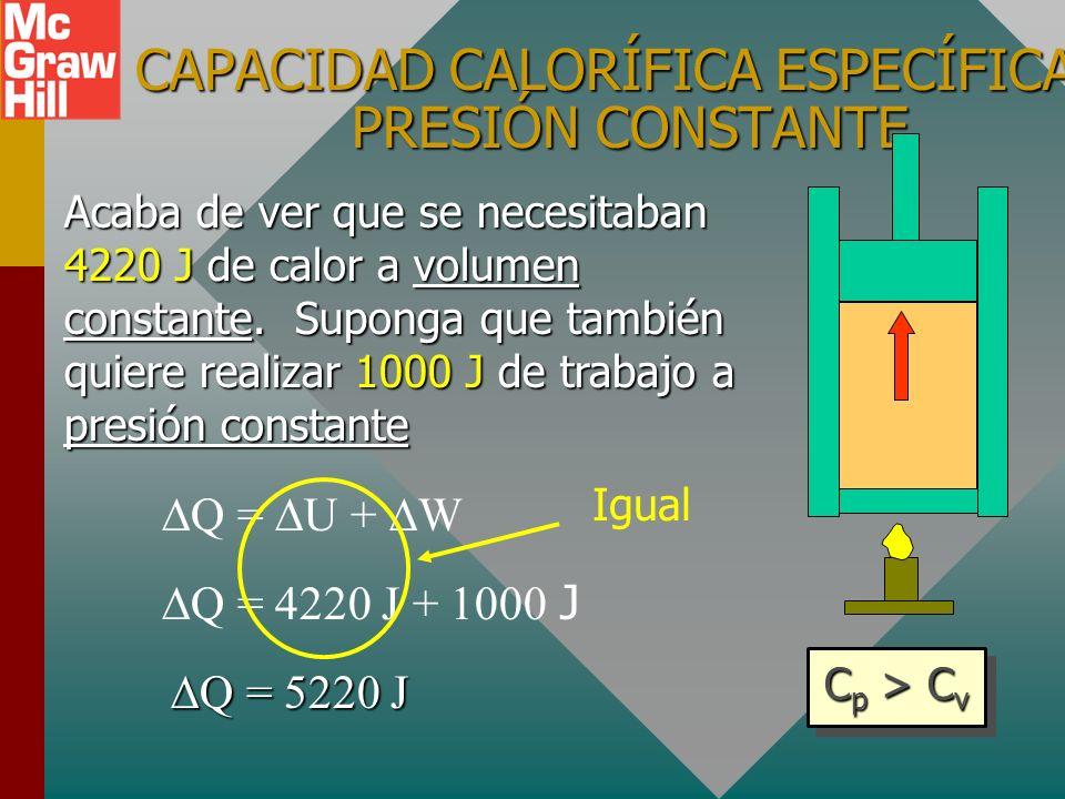 CAPACIDAD CALORÍFICA ESPECÍFICA A PRESIÓN CONSTANTE