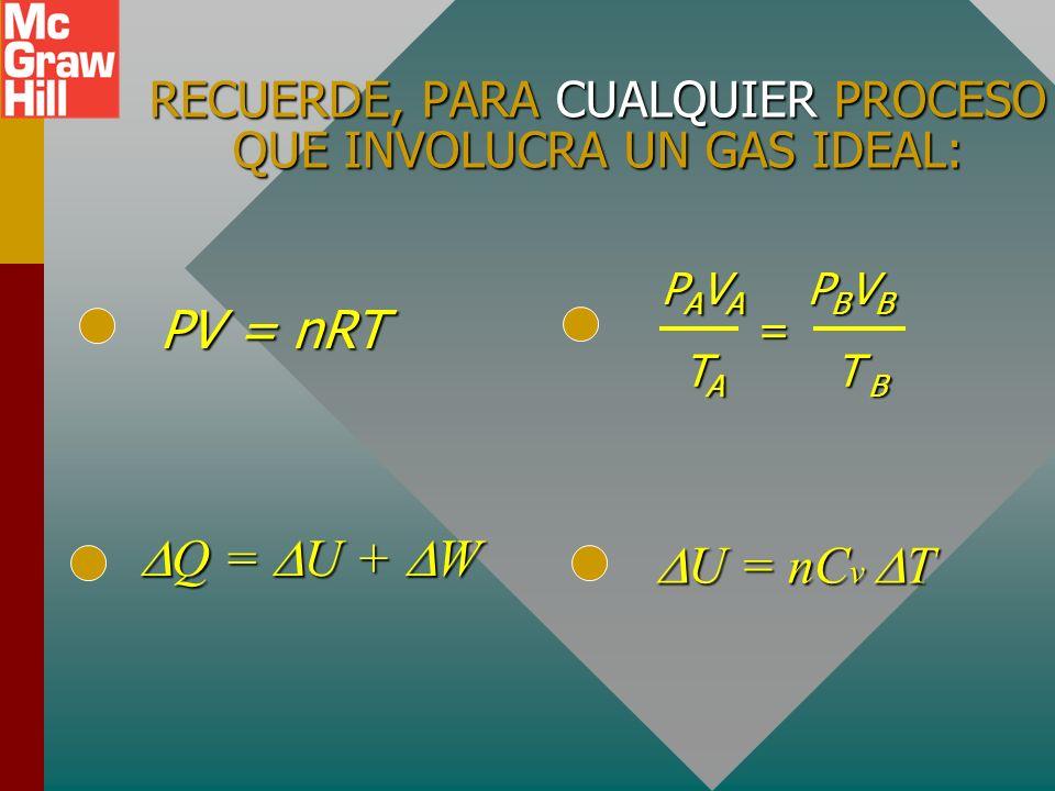 RECUERDE, PARA CUALQUIER PROCESO QUE INVOLUCRA UN GAS IDEAL: