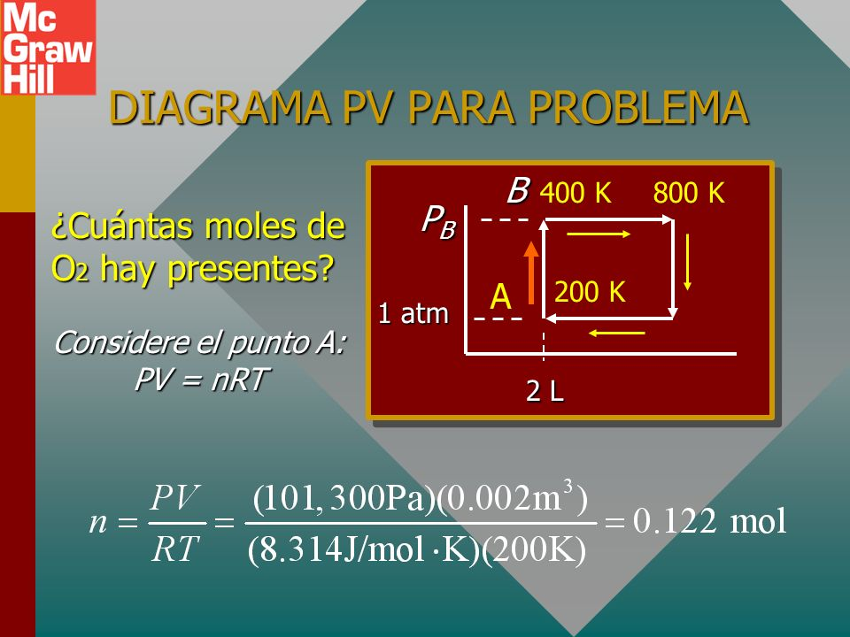 DIAGRAMA PV PARA PROBLEMA