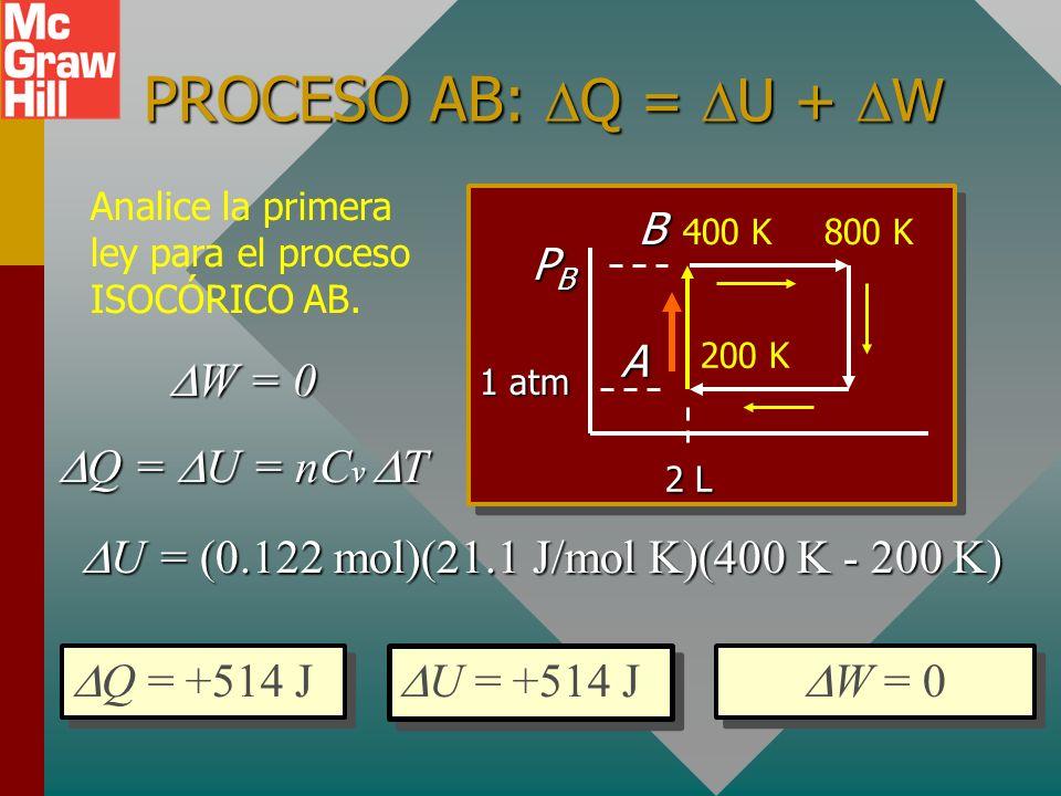 PROCESO AB: Q = U + W W = 0 Q = U = nCv T
