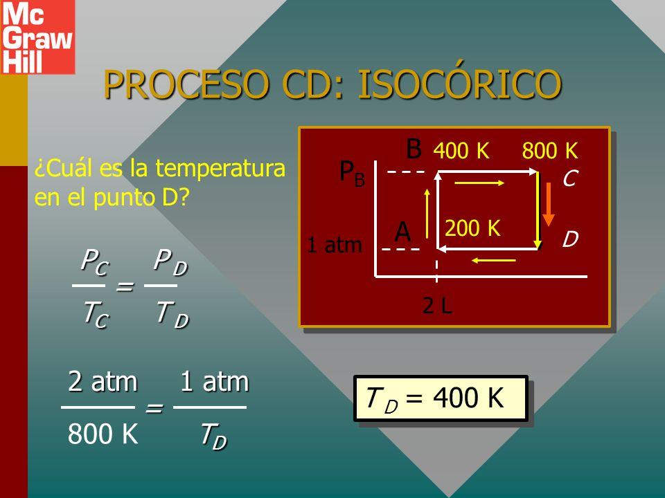PROCESO CD: ISOCÓRICO B PB A PC P D = TC T D 2 atm 1 atm T D = 400 K =