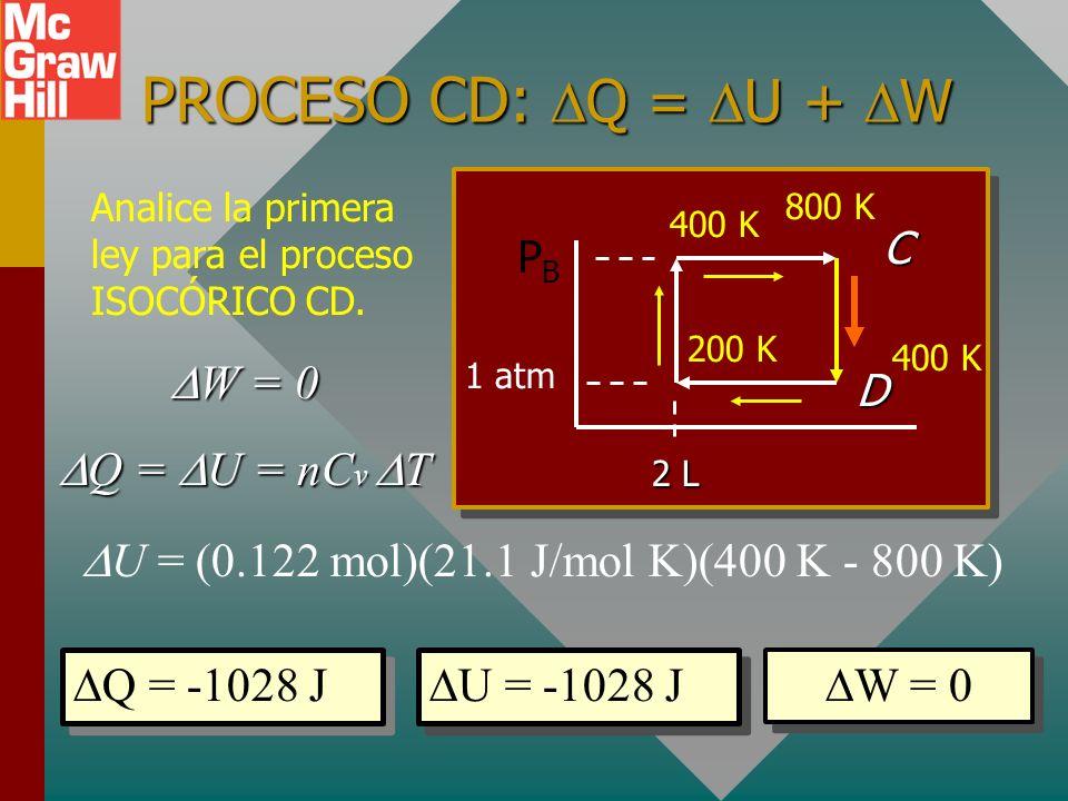 PROCESO CD: Q = U + W W = 0 Q = U = nCv T