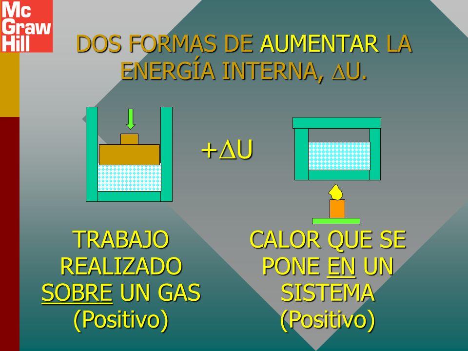 DOS FORMAS DE AUMENTAR LA ENERGÍA INTERNA, U.