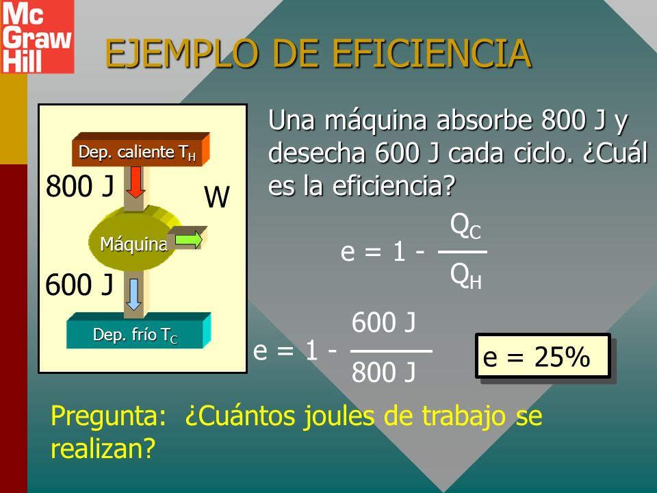 EJEMPLO DE EFICIENCIA 800 J W 600 J