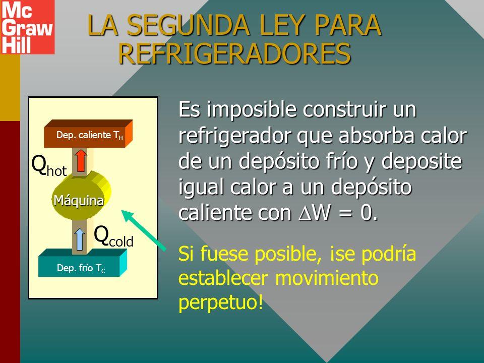 LA SEGUNDA LEY PARA REFRIGERADORES