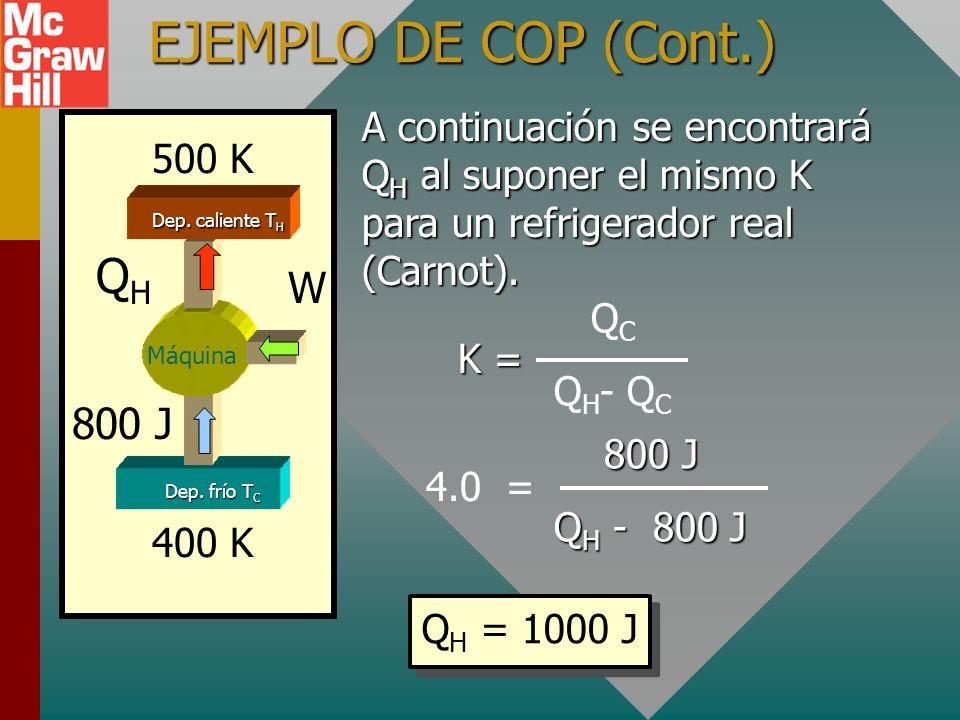 EJEMPLO DE COP (Cont.) QH W 800 J