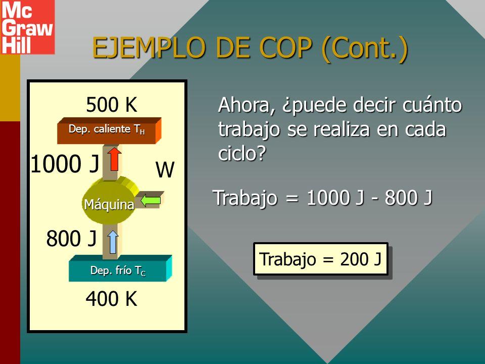 EJEMPLO DE COP (Cont.) 1000 J W 800 J 500 K 400 K