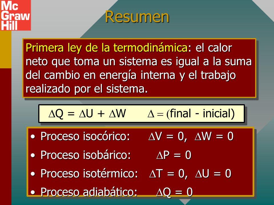 Q = U + W final - inicial)