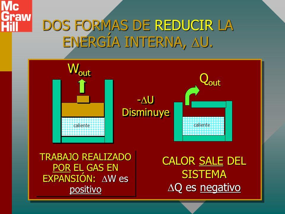DOS FORMAS DE REDUCIR LA ENERGÍA INTERNA, U.