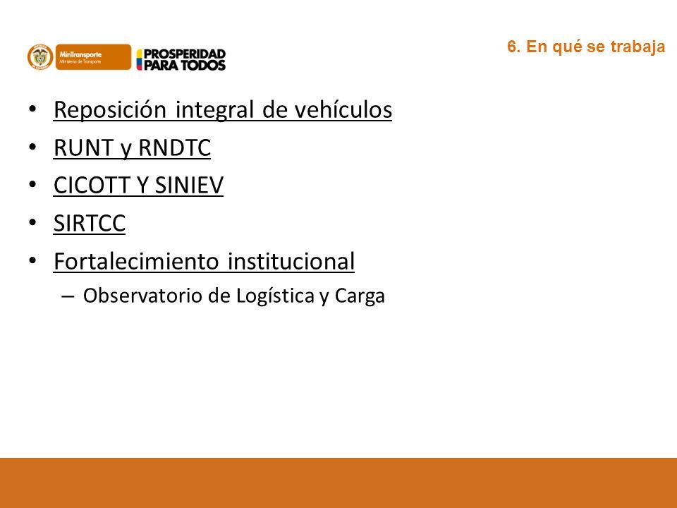 Reposición integral de vehículos RUNT y RNDTC CICOTT Y SINIEV SIRTCC