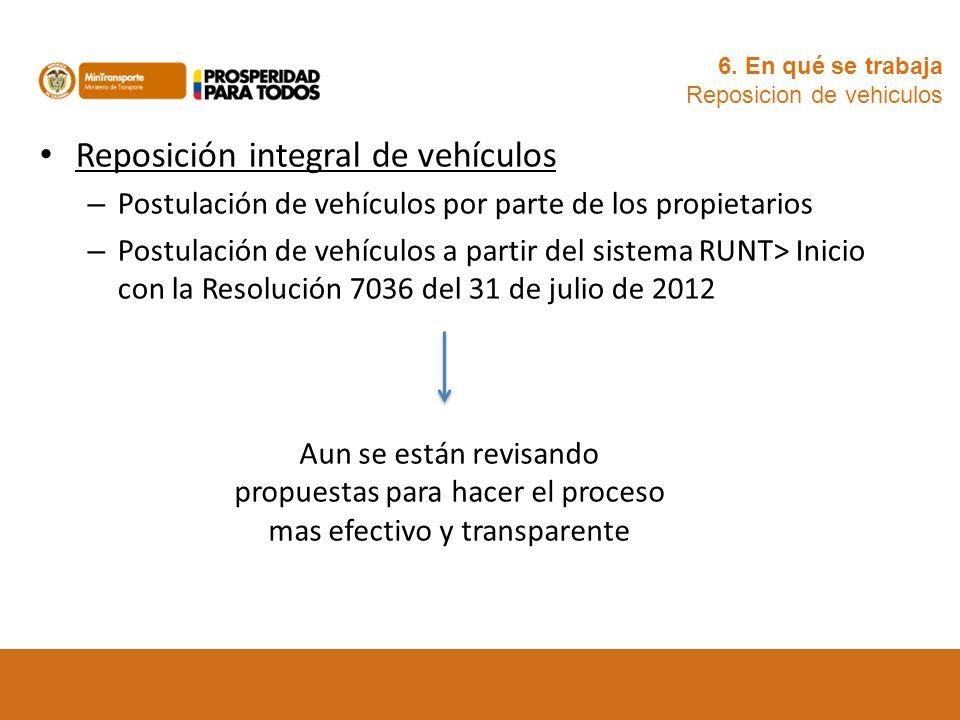 Reposición integral de vehículos