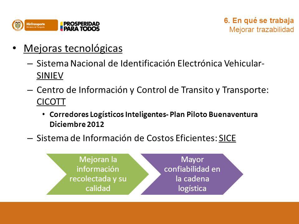 6. En qué se trabaja Mejorar trazabilidad. Mejoras tecnológicas. Sistema Nacional de Identificación Electrónica Vehicular- SINIEV.