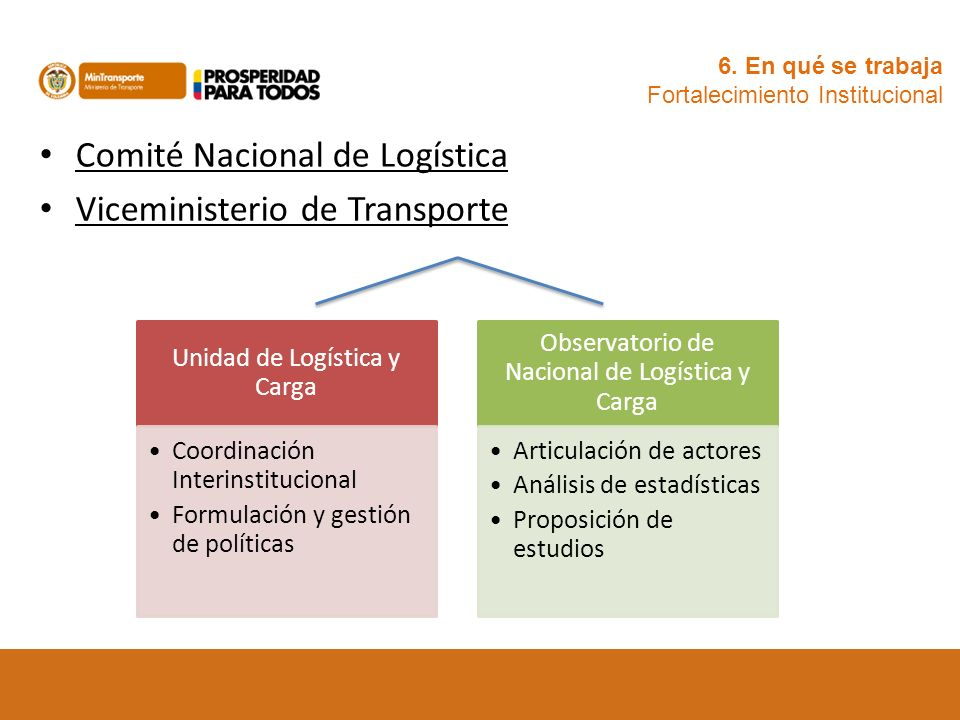 Comité Nacional de Logística Viceministerio de Transporte
