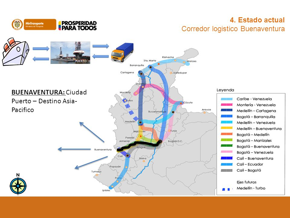 4. Estado actual Corredor logistico Buenaventura.
