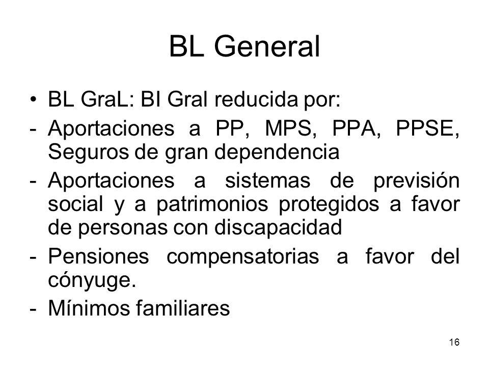 BL General BL GraL: BI Gral reducida por: