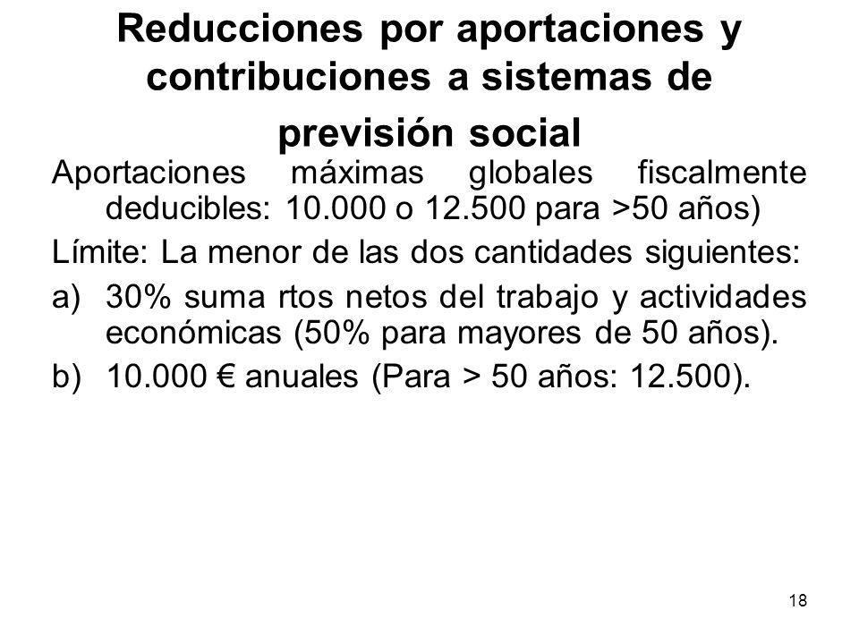 Reducciones por aportaciones y contribuciones a sistemas de previsión social
