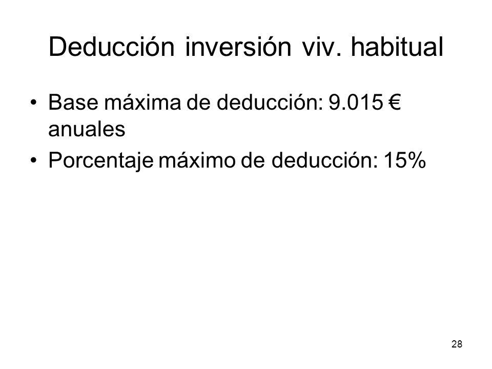Deducción inversión viv. habitual