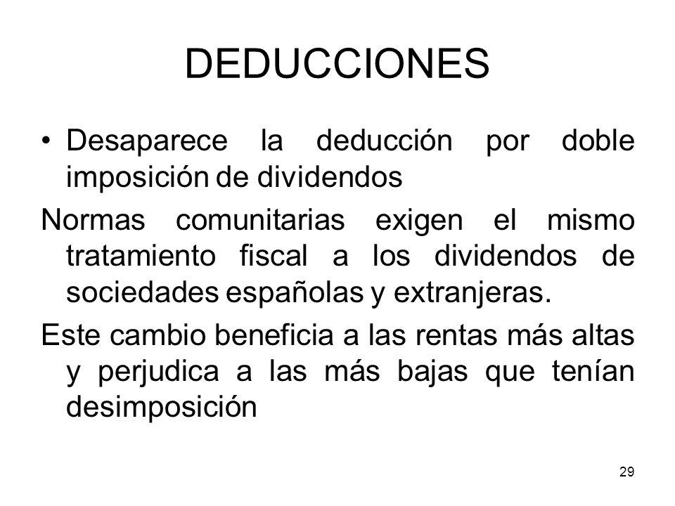 DEDUCCIONES Desaparece la deducción por doble imposición de dividendos