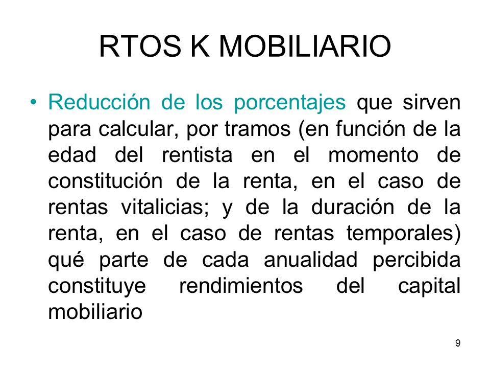 RTOS K MOBILIARIO