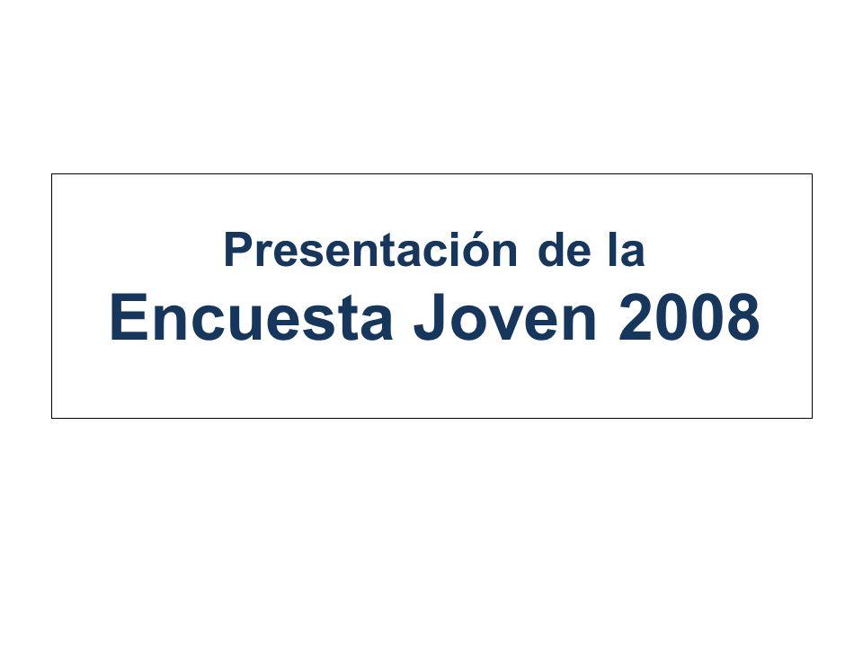 Presentación de la Encuesta Joven 2008