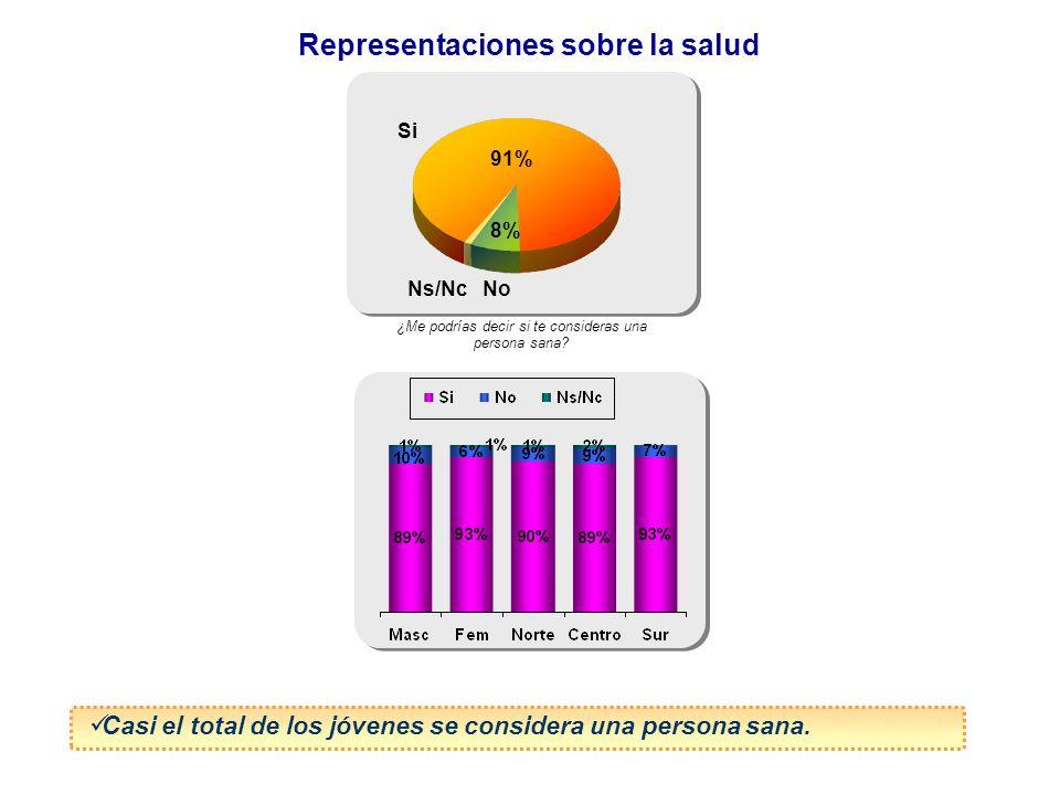 Representaciones sobre la salud