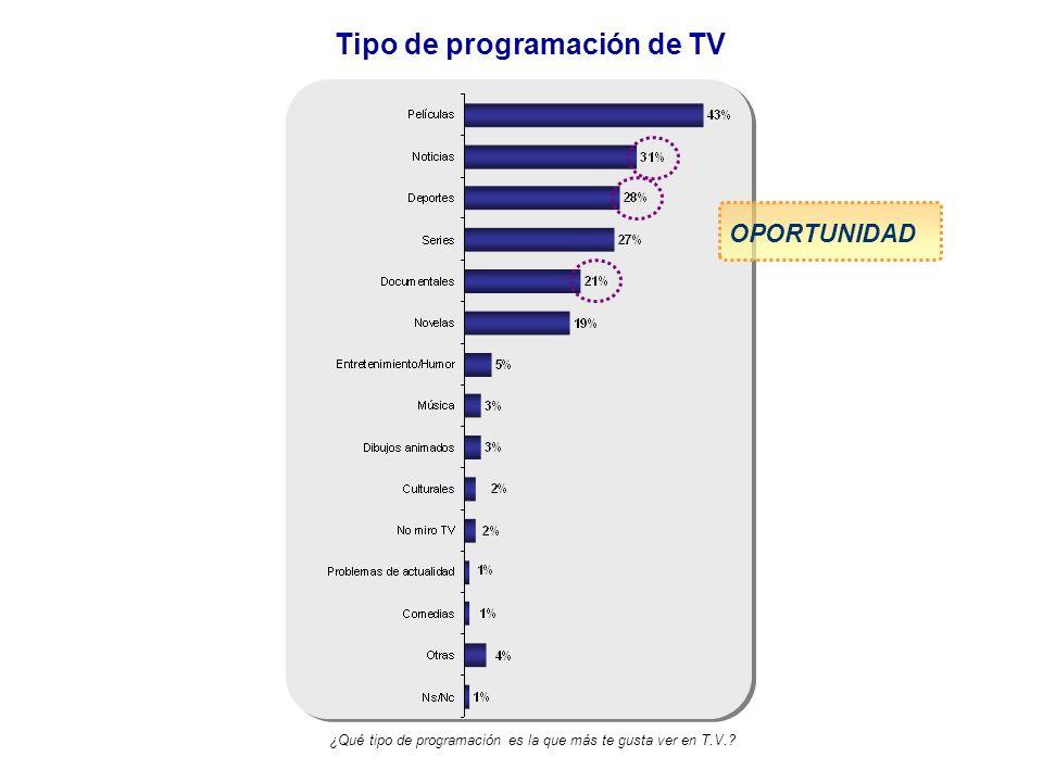 Tipo de programación de TV