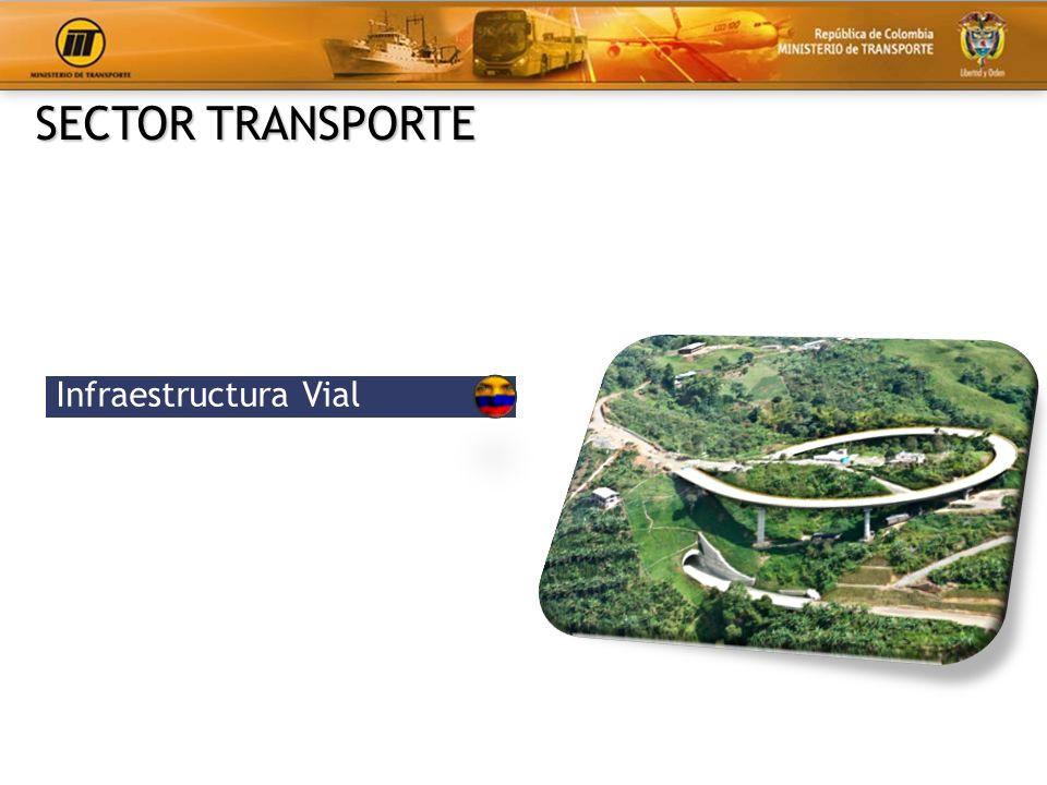 SECTOR TRANSPORTE Infraestructura Vial