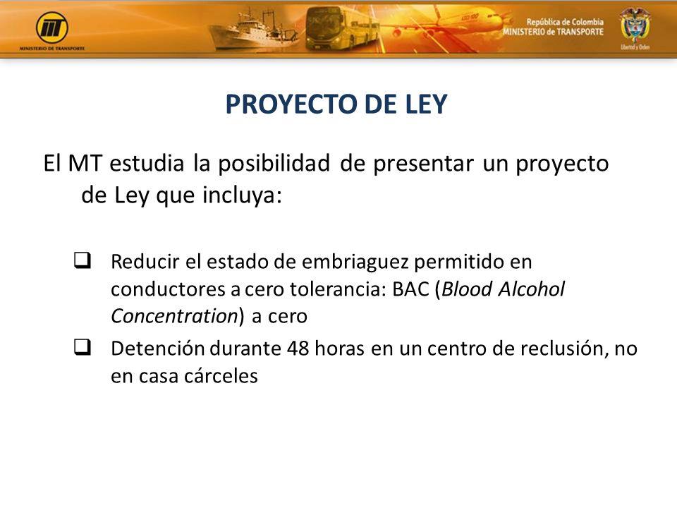 PROYECTO DE LEY El MT estudia la posibilidad de presentar un proyecto de Ley que incluya:
