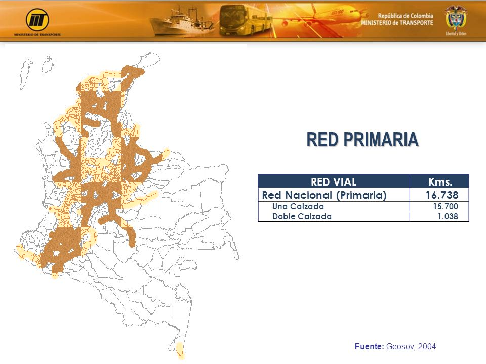 RED PRIMARIA RED VIAL Kms. Red Nacional (Primaria) 16.738 Una Calzada