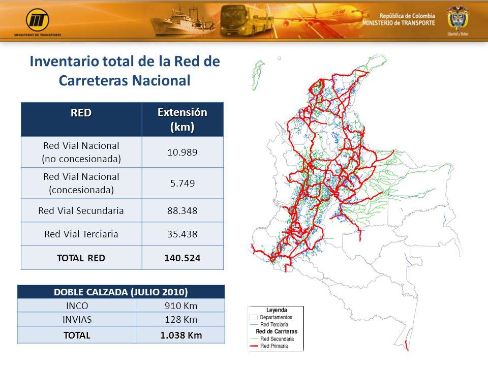 Inventario total de la Red de Carreteras Nacional