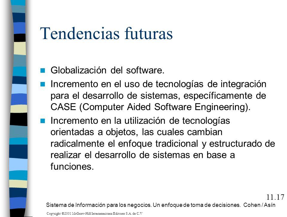 Sistemas integrales de administración