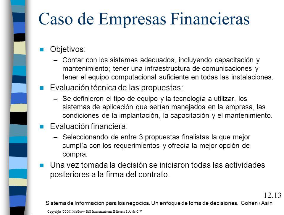 Tecnologías de información para los negocios: hardware y software
