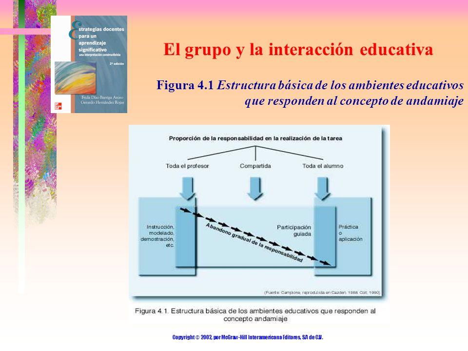 El grupo y la interacción educativa
