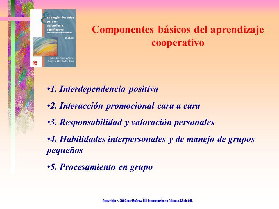 Componentes básicos del aprendizaje cooperativo