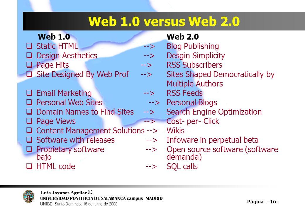 Web 1.0 versus Web 2.0Web 1.0 Web 2.0. Static HTML --> Blog Publishing.
