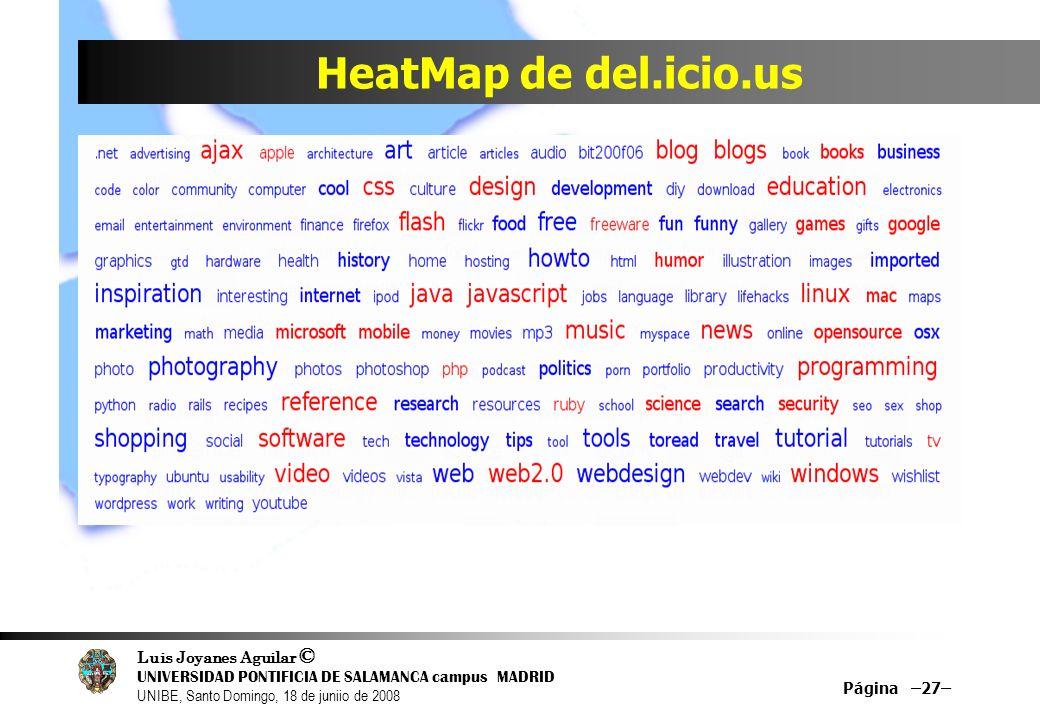 HeatMap de del.icio.us Página –27–
