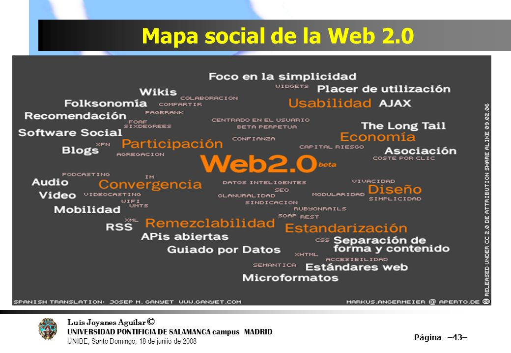 Mapa social de la Web 2.0 Página –43–