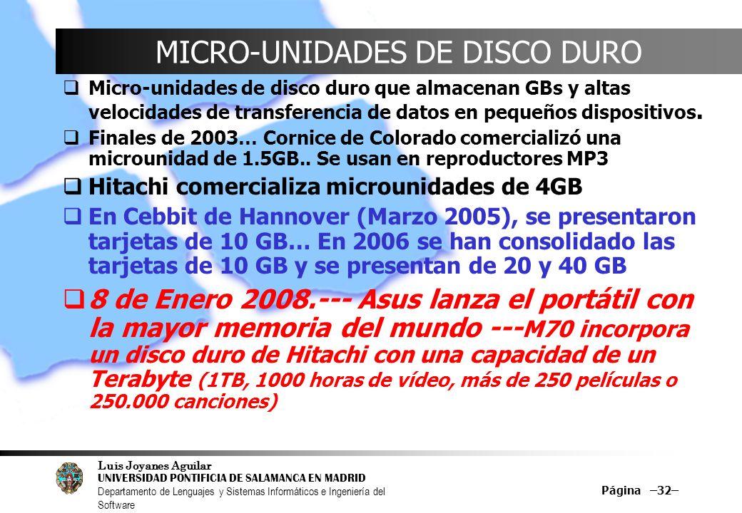 MICRO-UNIDADES DE DISCO DURO