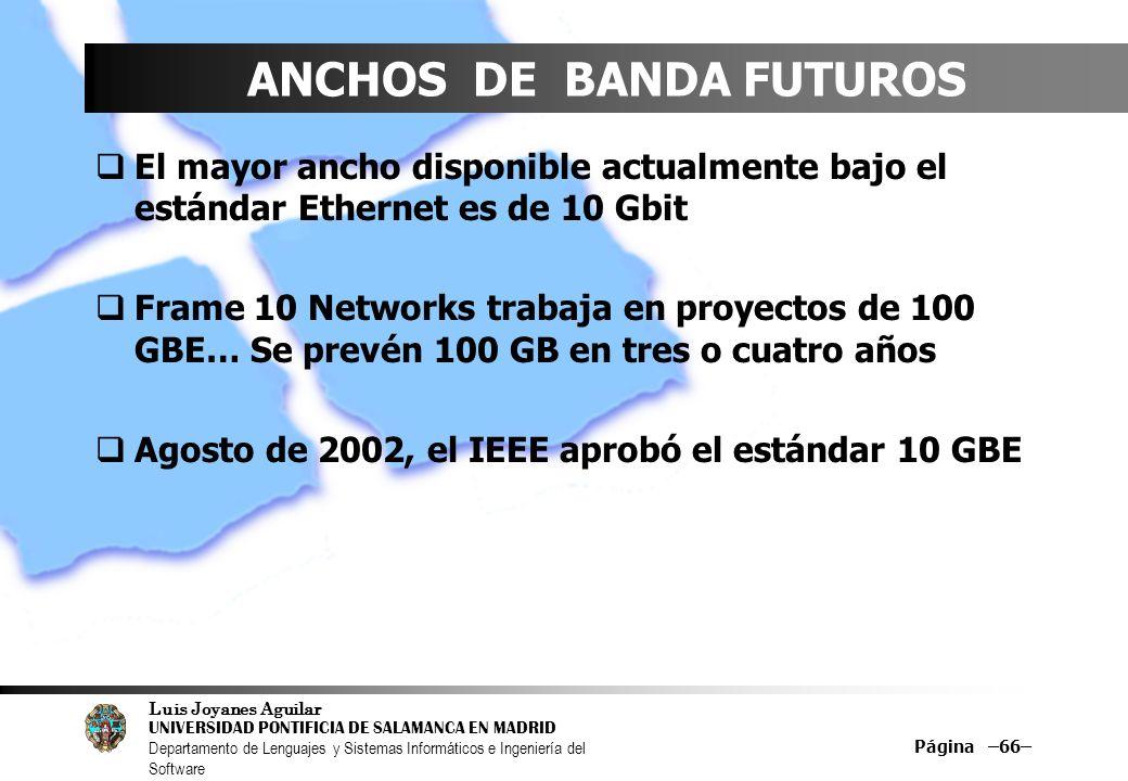 ANCHOS DE BANDA FUTUROS