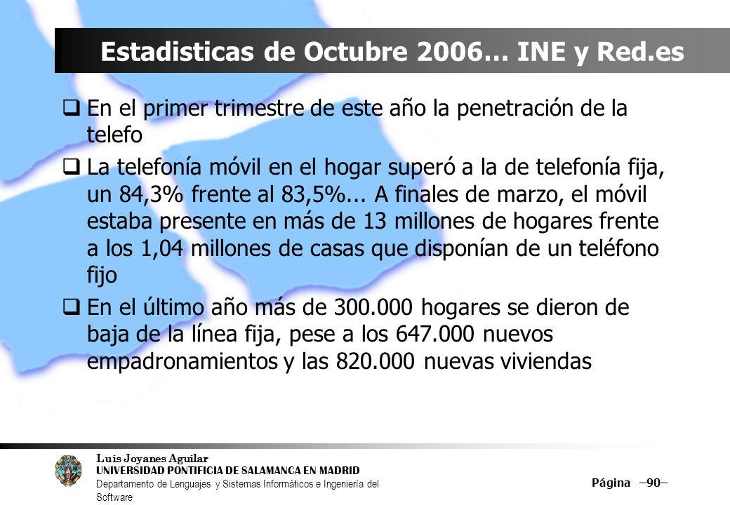 Estadisticas de Octubre 2006… INE y Red.es