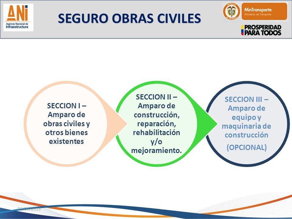 SEGURO OBRAS CIVILES SECCION I – Amparo de obras civiles y otros bienes existentes.