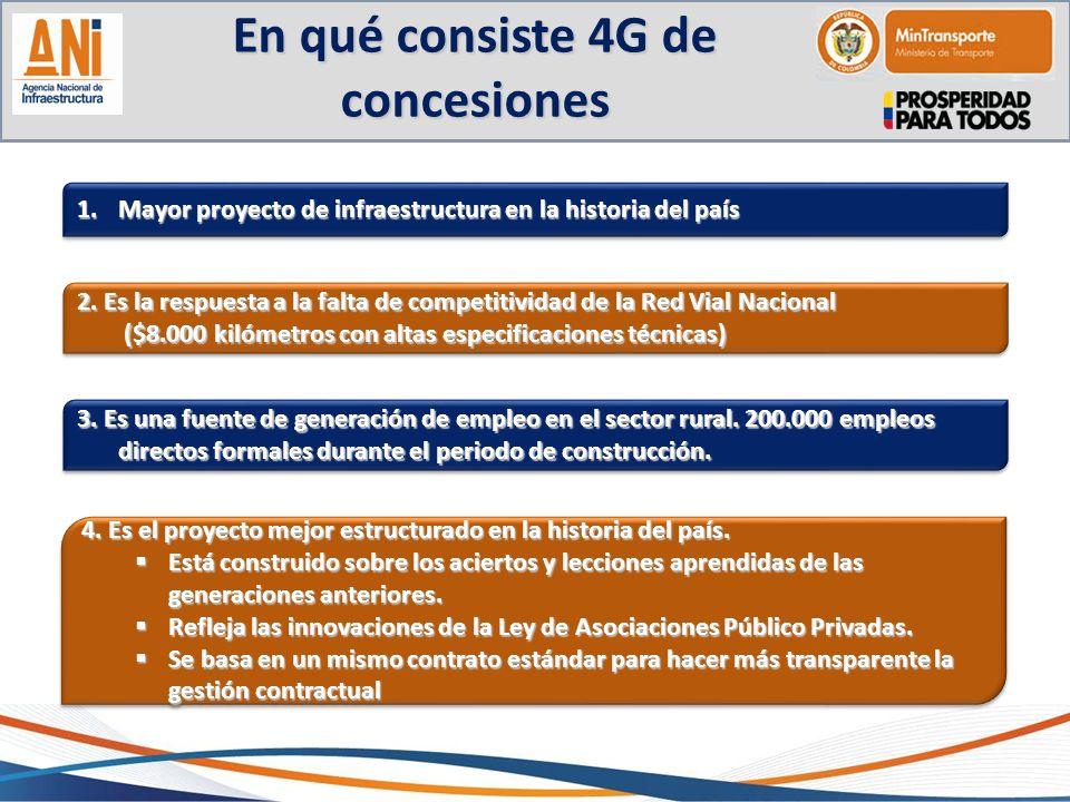 En qué consiste 4G de concesiones