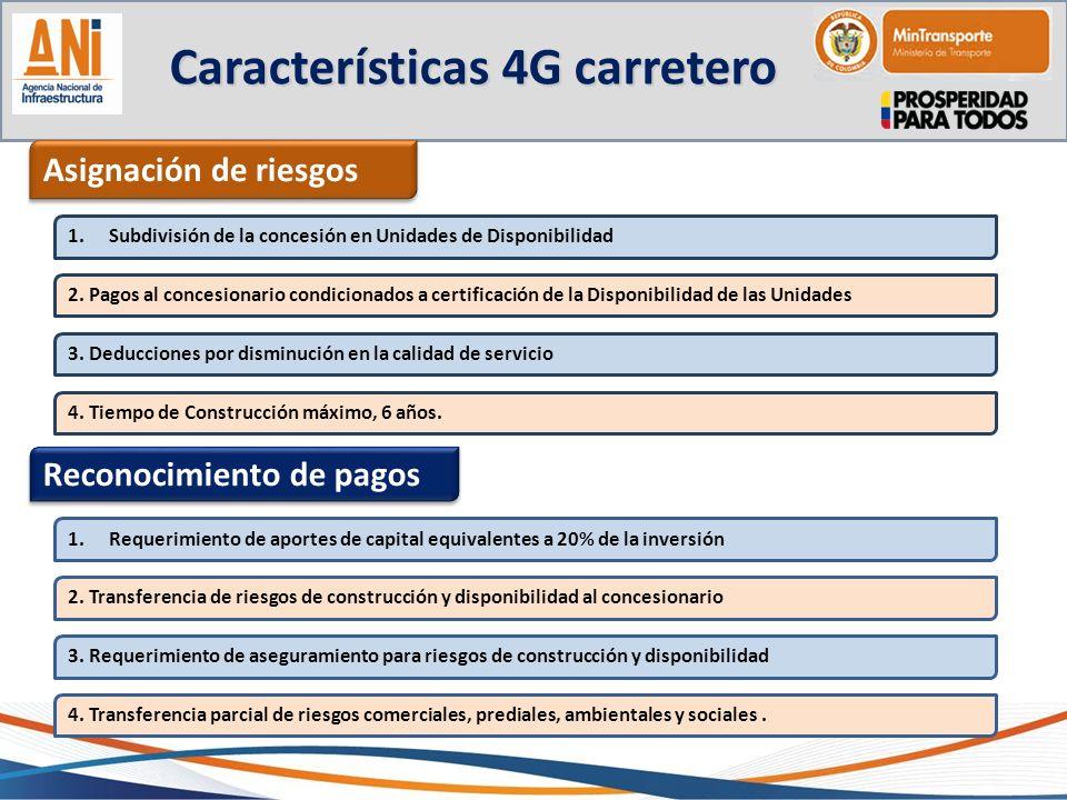 Características 4G carretero