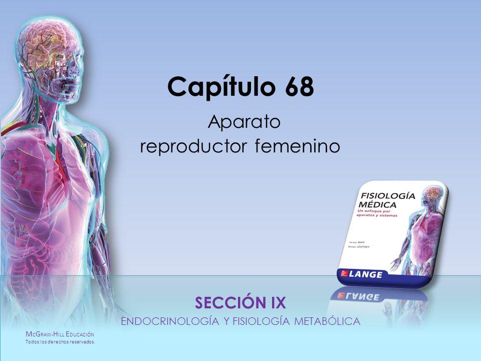 Capítulo 68 Aparato reproductor femenino
