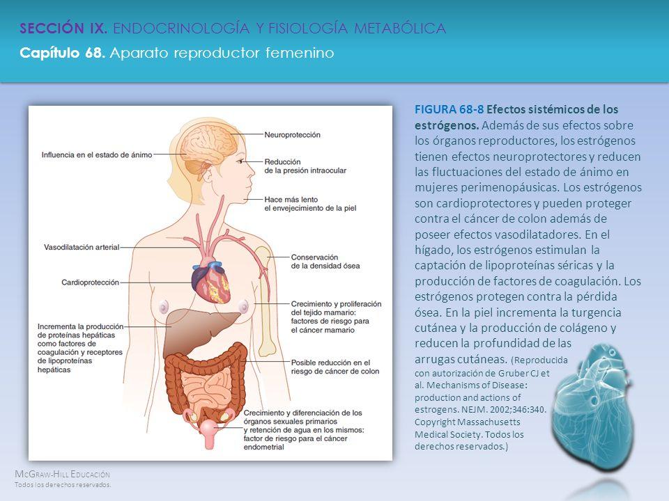 FIGURA 68-8 Efectos sistémicos de los estrógenos